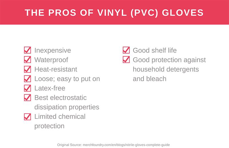 Pros of Vinyl (PVC) Gloves