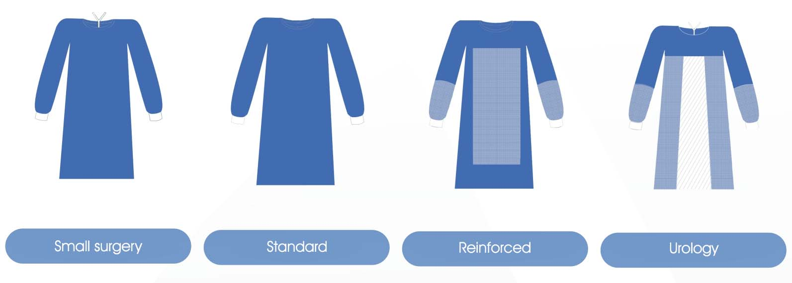 Types of surgical gowns